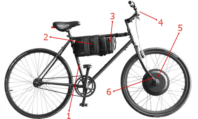 Электрический велосипед - основные компоненты конструкции транспорта