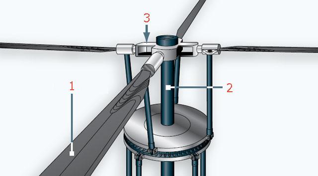 Вертолёт - конструкция винтового механизма машины