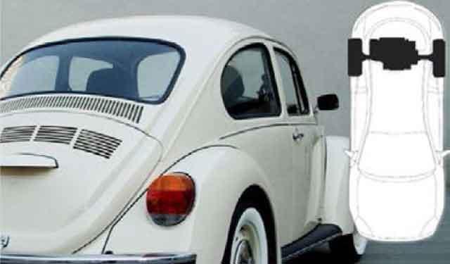 Автомобиль - прямой задний привод