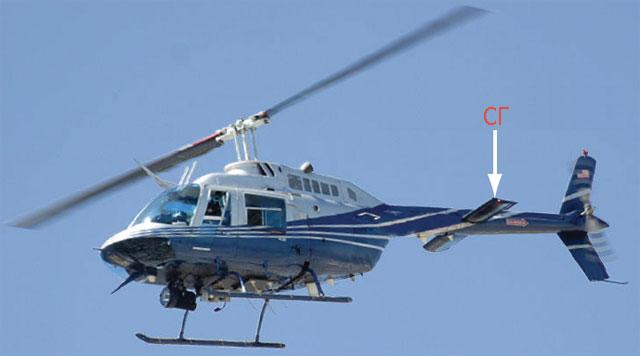 Вертолёт - устройство стабилизации машины в горизонтальной плоскости