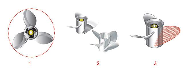 Гребные винты лодочных моторов + критерии подбора