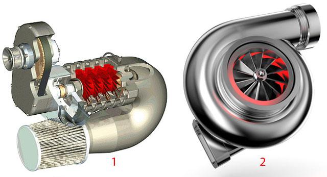 Нагнетатель и турбокомпрессор мотора автомобиля