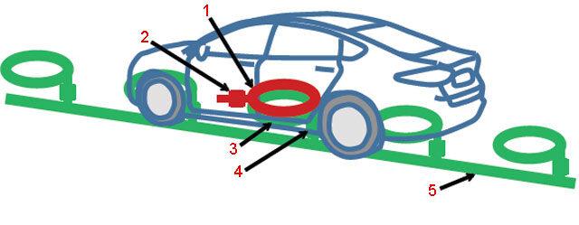 Системы беспроводной зарядки электромобилей - структурная схема