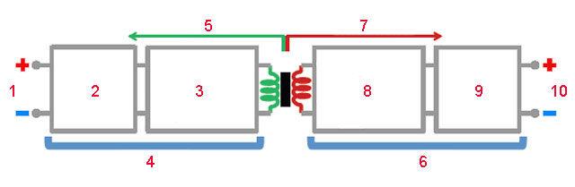 Системы беспроводной зарядки электромобиля - базовая архитектура